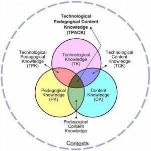 TPACK 프레임워크의 특징